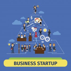 10 steps to starting a new business